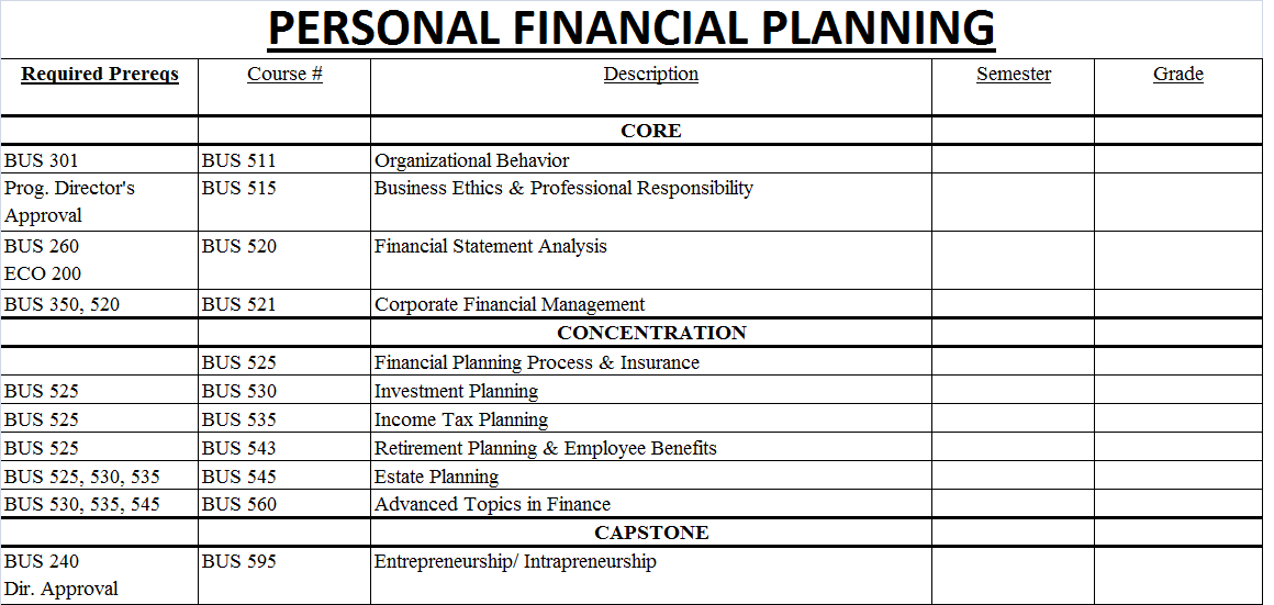 personal financial plan But having a step-by-step financial plan can help you stay on track when the inevitable financial temptations grab your eye your goals are worth sacrificing to achieve, and taking the time to establish a comprehensive plan is the first step.