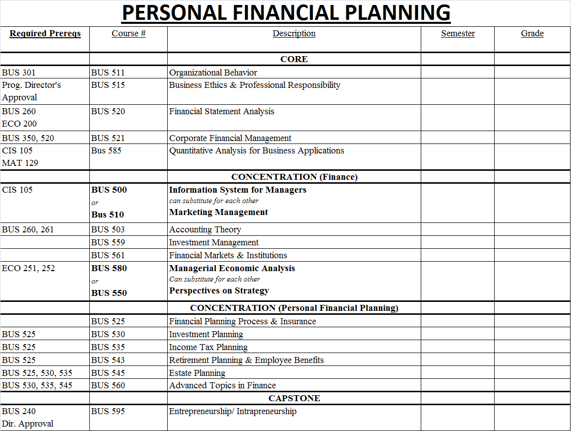 0514 business consulting diagram division of business plan in steps ...
