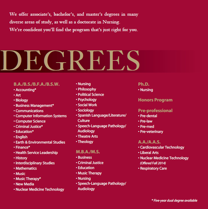 Molloy College Degrees Offered At Molloy College